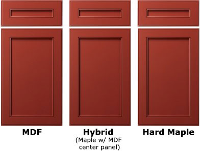 MDF vs. Wood - The Battle Over Painted Kitchen Cabinets